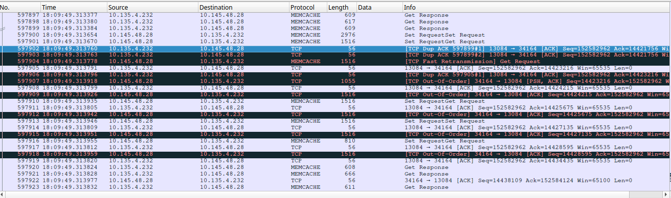 wireshark graph for fast retransmission